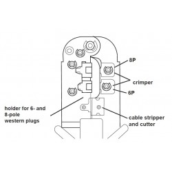 Crimping tool for modular plugs, metal version.