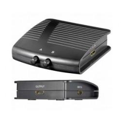HDMI™ Omskifter, manuel, 1080p