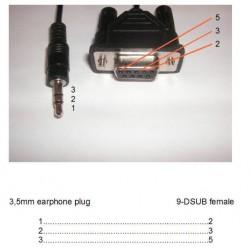 Signalfinder - Signalstyrkemåler til antennejustering DVB-T, DVB-T2, DVB-C