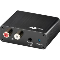 Digital til analog converter (DAC) Omdan digital lyd til analog og brug dit gode anlæg