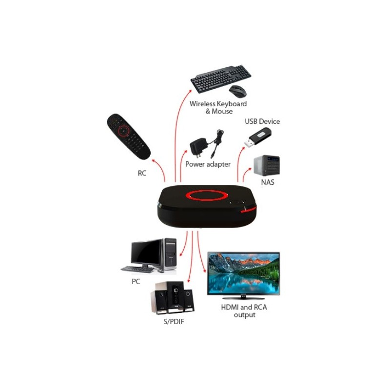 MAG324w2 Full HD HEVC IPTV receiver BCM75839, Linux 3.3, OpenGLES 2.0, WiFi