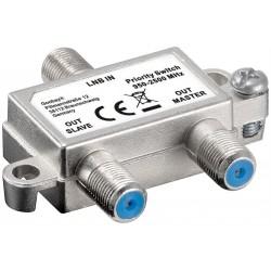 Priority switch satellite dish 950-2400 MHz