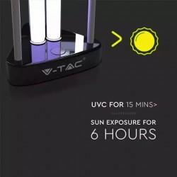Kraftig UV-C belysning dræber virus og bakterier.